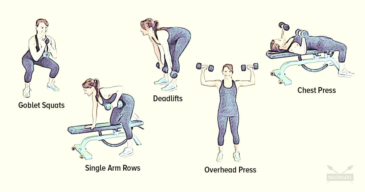 how to use weights for arms
