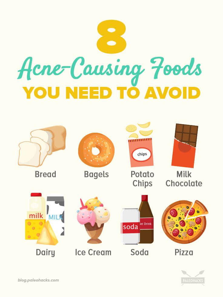 List Of Foods Not To Eat With Acne