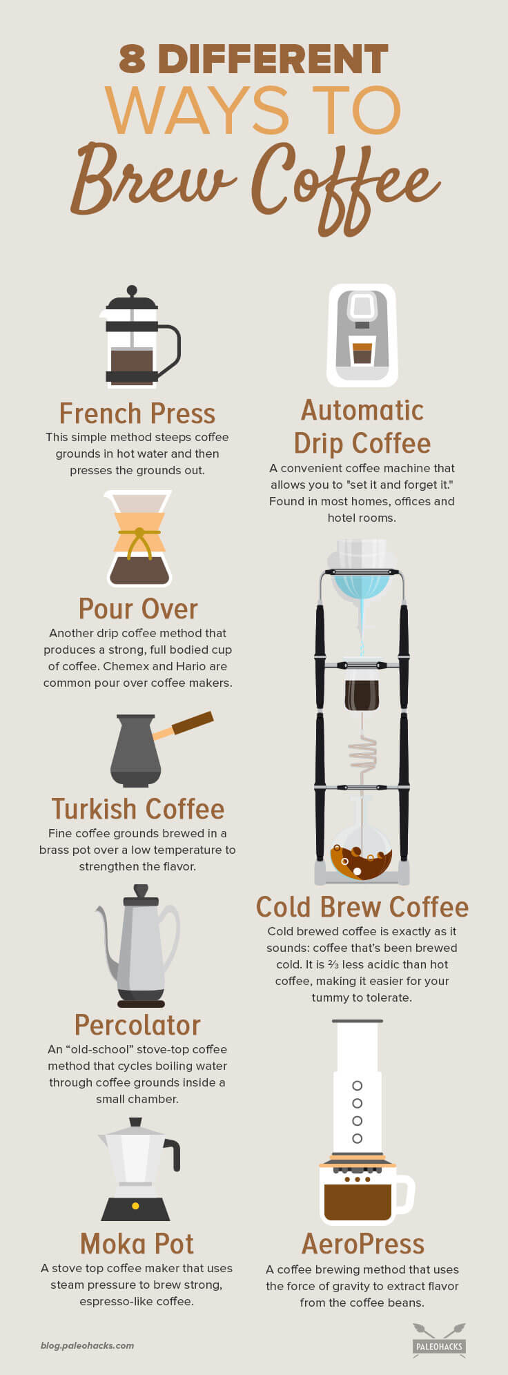 What is brewed coffee