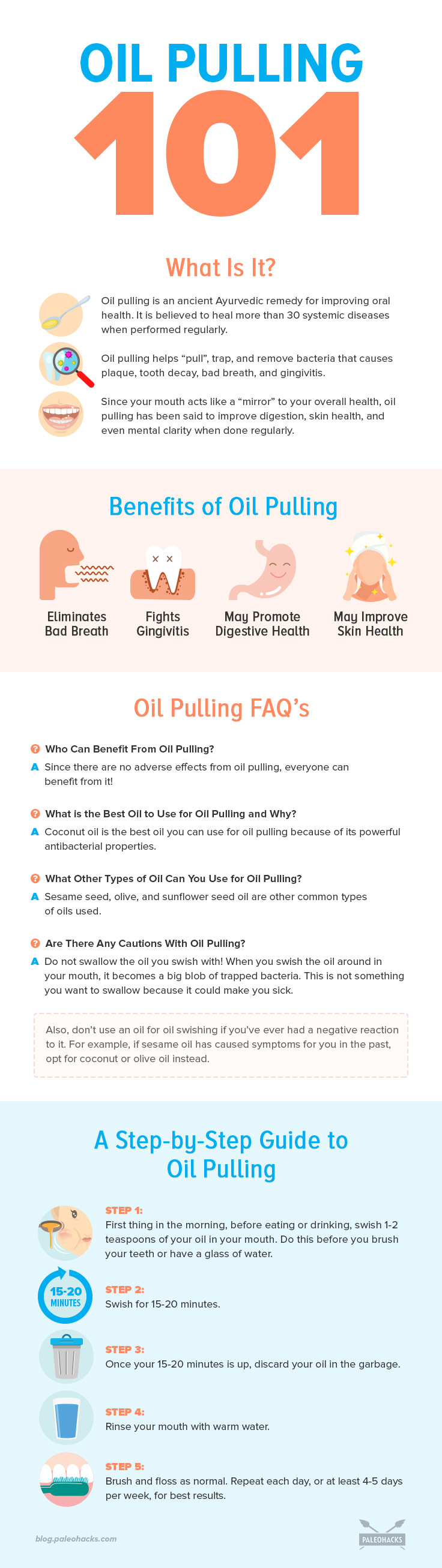 Oil Pulling 101 Natural Benefits A Step By Step Guide