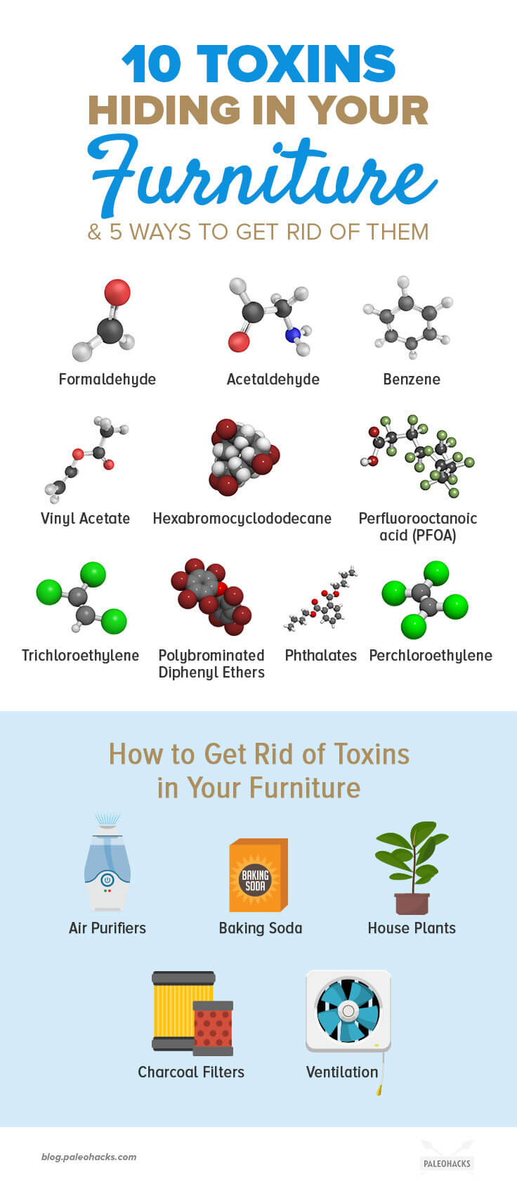 10-Toxins-Hiding-in-Your-Furniture-and-5-Ways-To-Get-Rid-Of-Them-infog-1.jpg