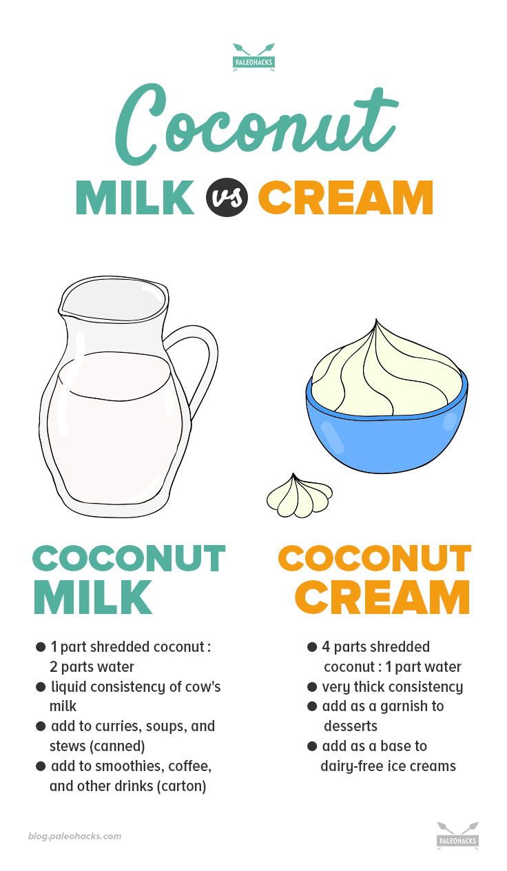 how to make oil from coconut milk