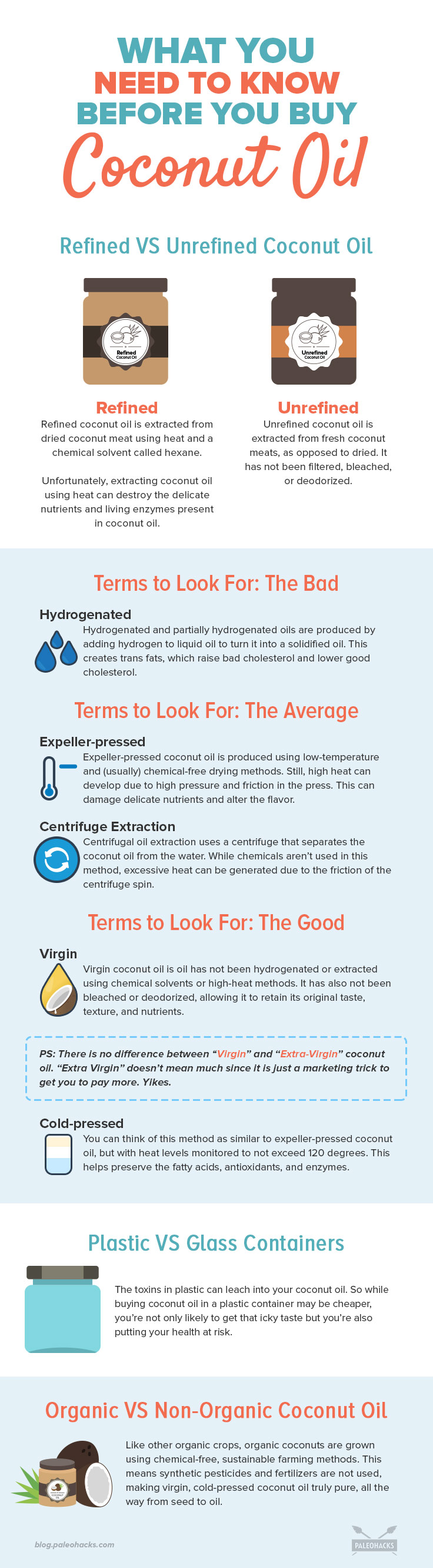 What-You-Need-to-Know-Before-You-Buy-Coconut-Oil-infog2.jpg