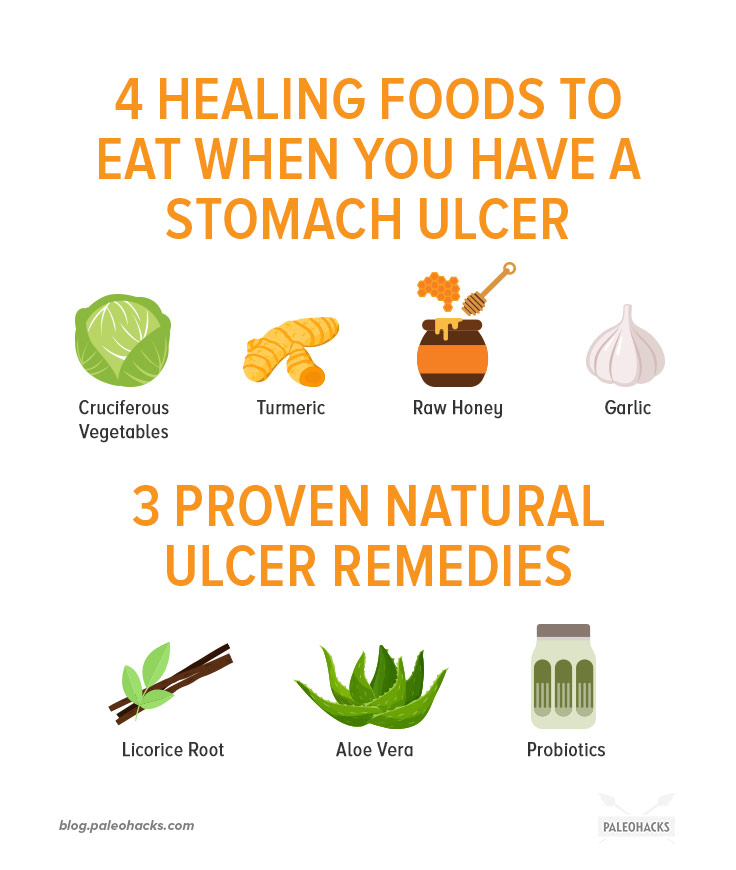 Foods To Eat When You Have A Stomach Ulcer