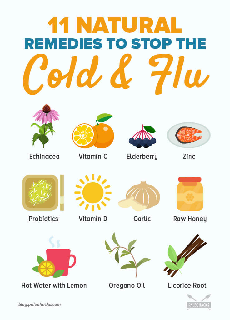 Natural Home Remedies For The Winter