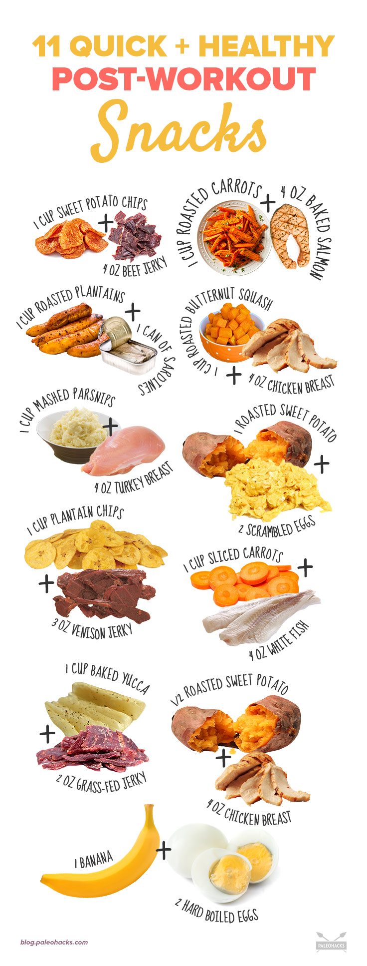 Best Recovery Foods After A Workout